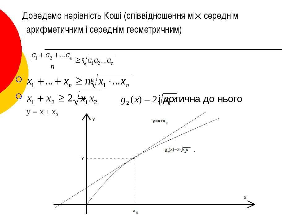Доведемо нерівність Коші (співвідношення між середнім арифметичним і середнім...