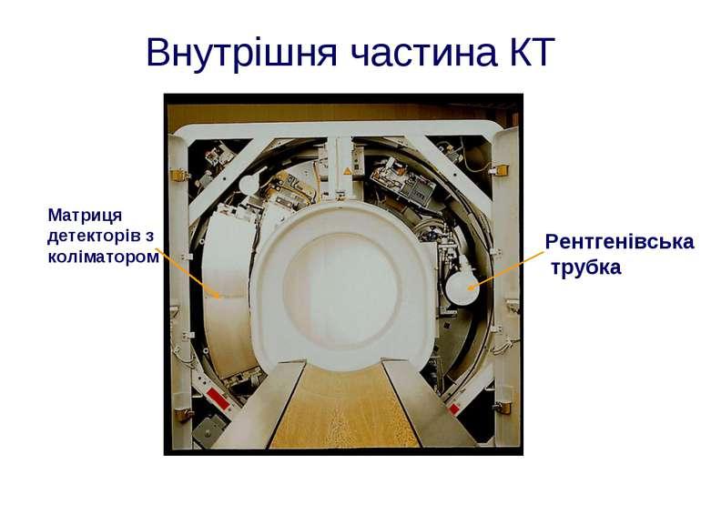 Рентгенівська трубка Матриця детекторів з коліматором Внутрішня частина КТ