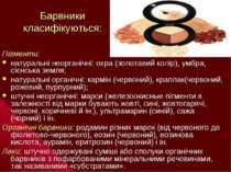 Барвники класифікуються: Пігменти: натуральні неорганічні: охра (золотавий ко...