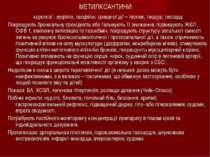 МЕТИЛКСАНТИНИ короткої - еуфілін, теофілін; тривалої дії – теопек, теодур, те...