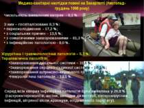 Медико-санітарні наслідки повені на Закарпатті (листопад-грудень 1998 року) Х...