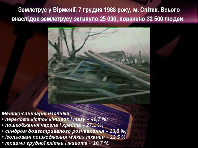 Землетрус у Вірменії, 7 грудня 1988 року, м. Спітак. Всього внаслідок землетр...