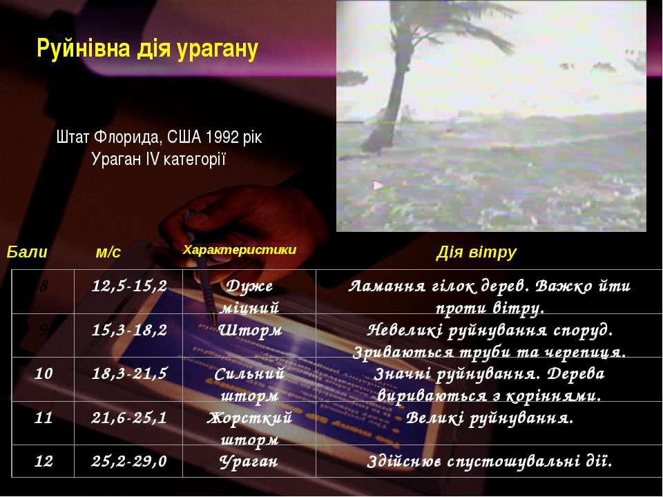 Бали м/с Характеристики Дія вітру Руйнівна дія урагану Фільм Штат Флорида, СШ...