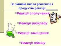 За зміною числа реагентів і продуктів реакції Реакції сполучення Реакції розк...