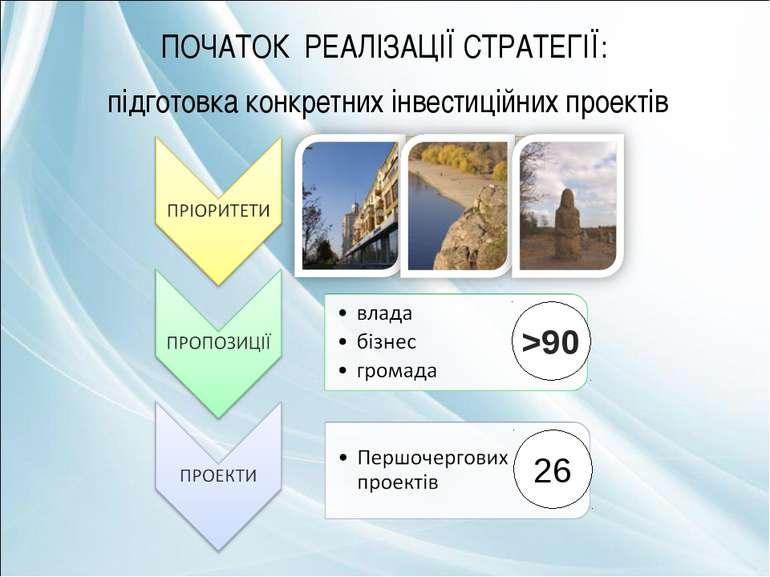 >90 26 ПОЧАТОК РЕАЛІЗАЦІЇ СТРАТЕГІЇ: підготовка конкретних інвестиційних прое...
