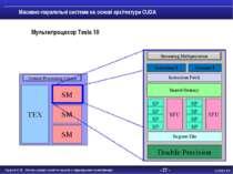 - * - Масивно-паралельні системи на основі архітектури CUDA Мультипроцесор Te...