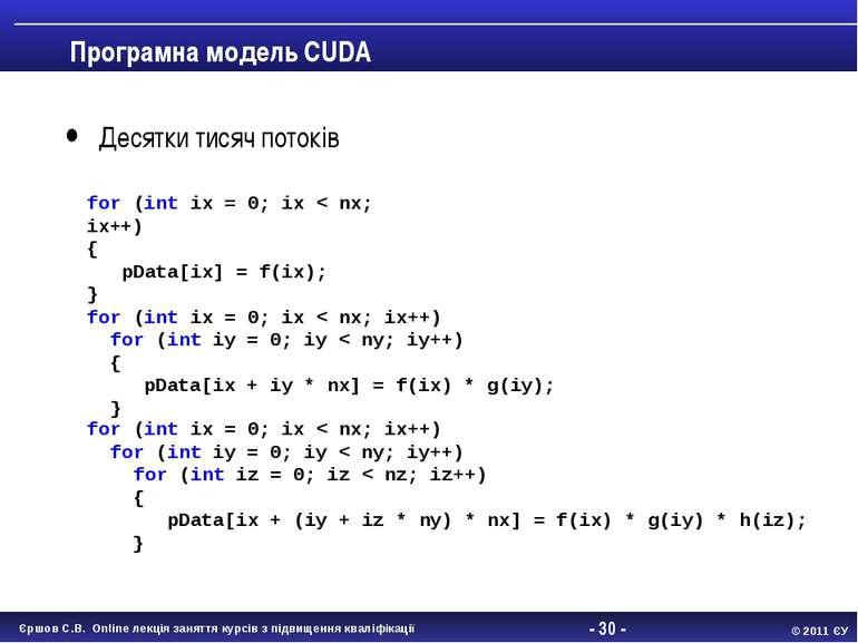 - * - Програмна модель CUDA Десятки тисяч потоків for (int ix = 0; ix < nx; i...
