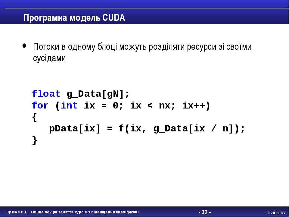 - * - Програмна модель CUDA Потоки в одному блоці можуть розділяти ресурси зі...