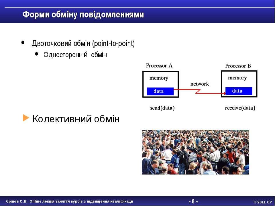 - * - Форми обміну повідомленнями Двоточковий обмін (point-to-point) Одностор...