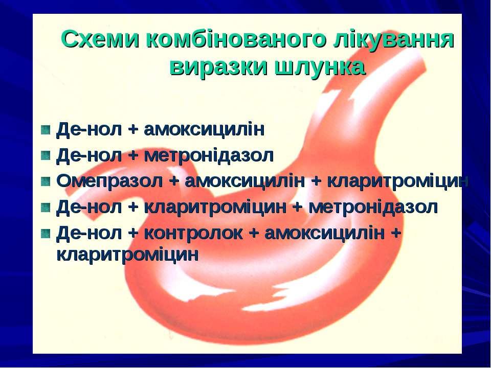 Схеми комбінованого лікування виразки шлунка Де-нол + амоксицилін Де-нол + ме...