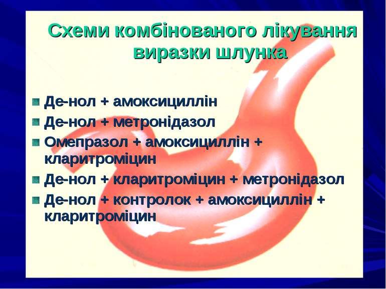 Схеми комбінованого лікування виразки шлунка Де-нол + амоксициллін Де-нол + м...