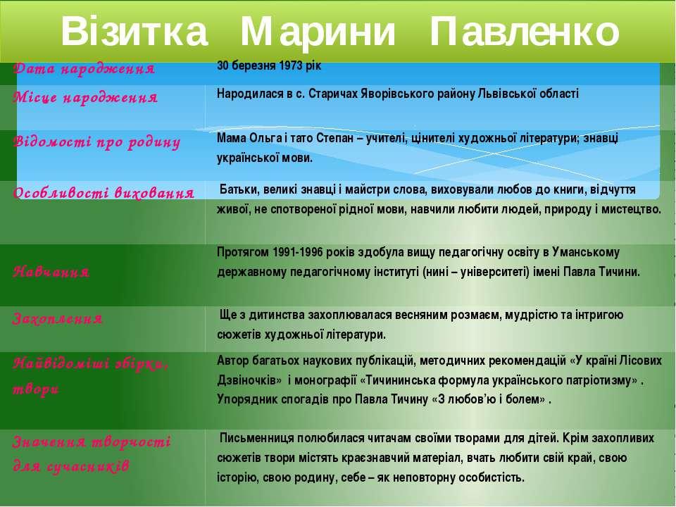 Візитка Марини Павленко Датанародження 30 березня 1973 рік Місце народження Н...