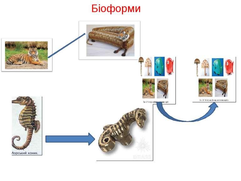 Біоформи