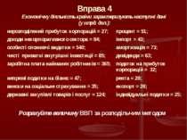 Вправа 4 Економічну діяльність країни характеризують наступні дані (у млрд. д...