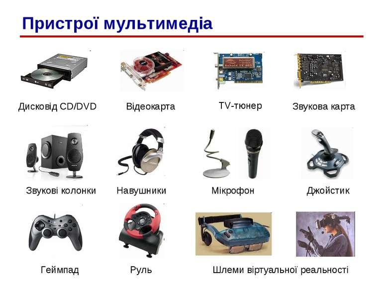 Пристрої мультимедіа