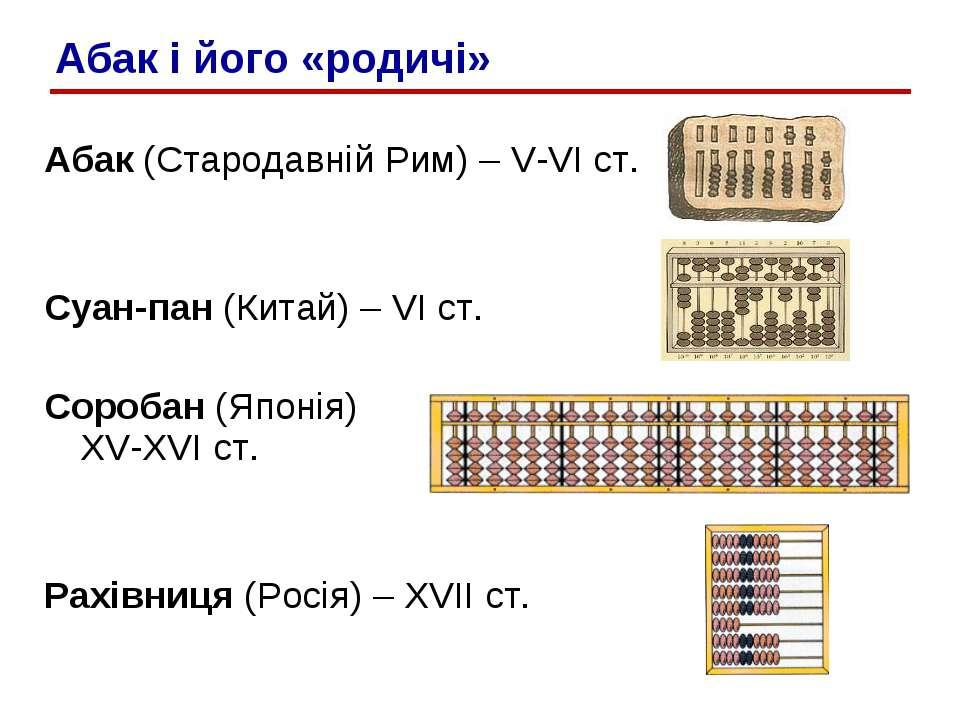 Абак (Стародавній Рим) – V-VI ст. Суан-пан (Китай) – VI ст. Соробан (Японія) ...