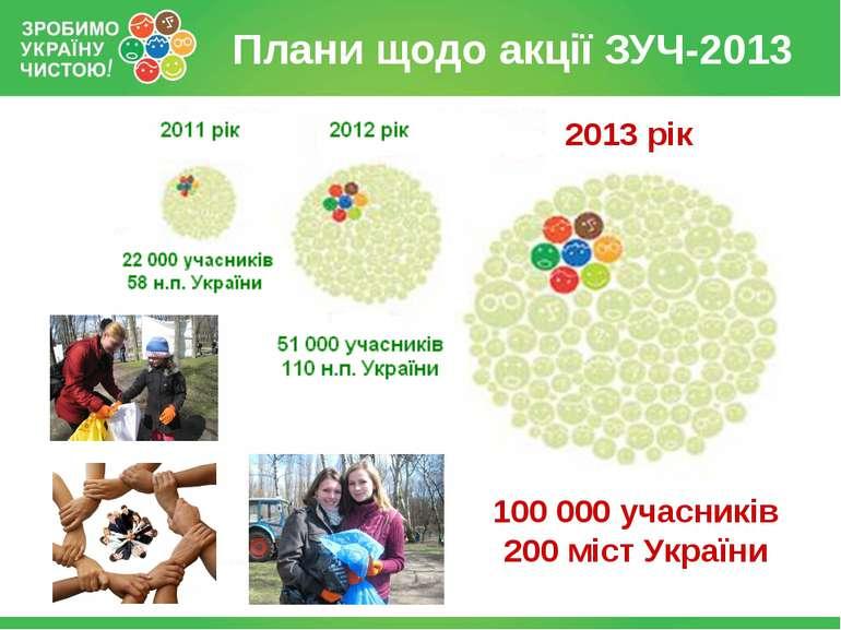 Плани щодо акції ЗУЧ-2013 2013 рік 100 000 учасників 200 міст України