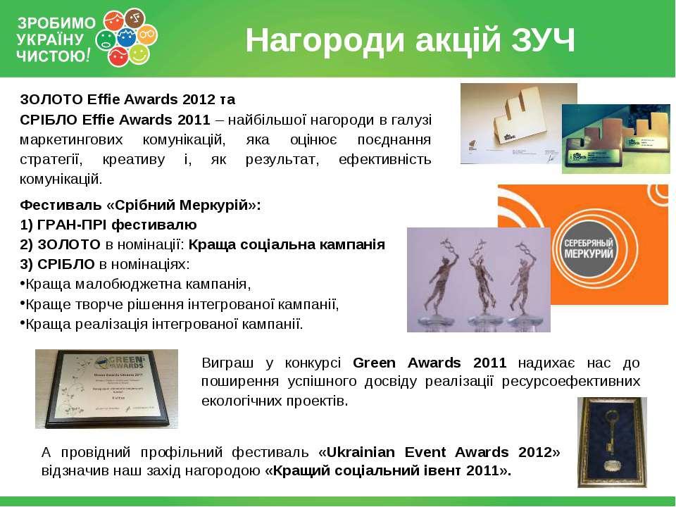 ЗОЛОТО Effie Awards 2012 та СРІБЛО Effie Awards 2011 – найбільшої нагороди в ...