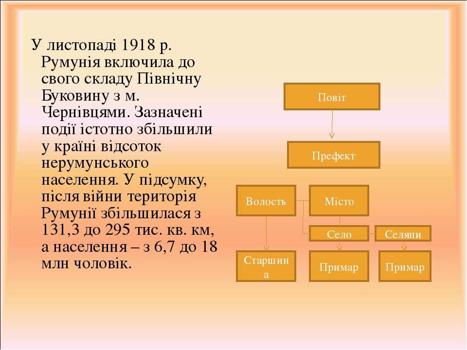 У листопаді 1918 р. Румунія включила до свого складу Північну Буковину з м. Ч...
