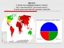 Два кола: 1) світова карта сприйняття наявності корупції, 2009 p. (темно-черв...