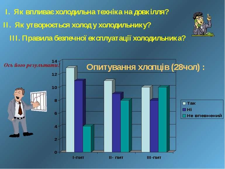 Ось його результати! Опитування хлопців (28чол) : І. Як впливає холодильна те...
