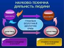 НАУКОВО-ТЕХНІЧНА ДІЯЛЬНІСТЬ ЛЮДИНИ ГЛОБАЛЬНА ЕКОЛОГІЧНА Й ІДЕОЛОГІЧНА КРИЗА П...