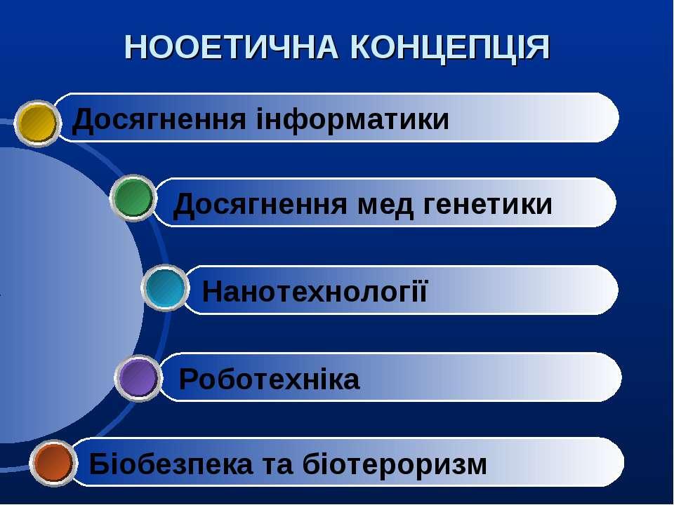 НООЕТИЧНА КОНЦЕПЦІЯ Біобезпека та біотероризм Роботехніка Нанотехнології Дося...