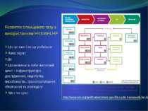 Розвиток сланцевого газу з використанням HVSWHLHF Що це таке і як це робиться...