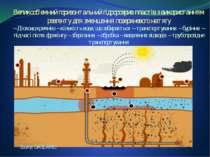 Великооб'ємний горизонтальний гідророзрив пластів з використанням реагенту дл...