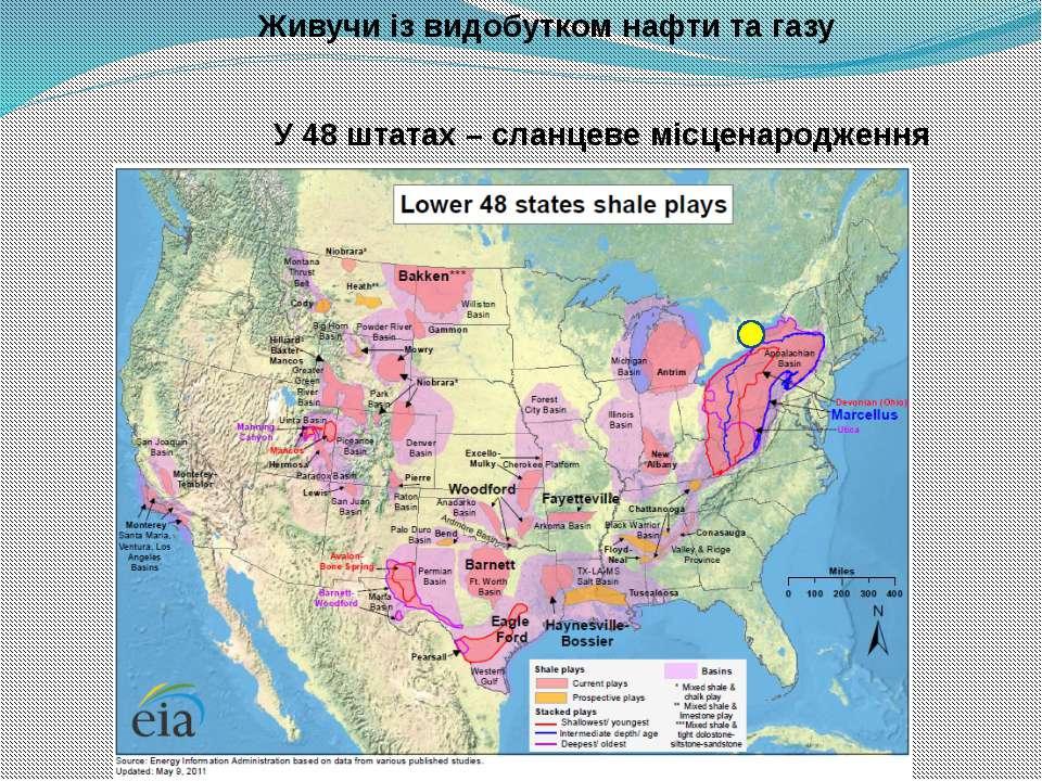 Живучи із видобутком нафти та газу У 48 штатах – сланцеве місценародження Tha...
