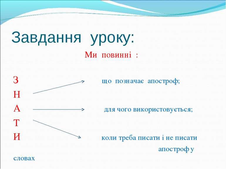 Ми повинні : Ми повинні : З що позначає апостроф; Н А для чого використовуєть...