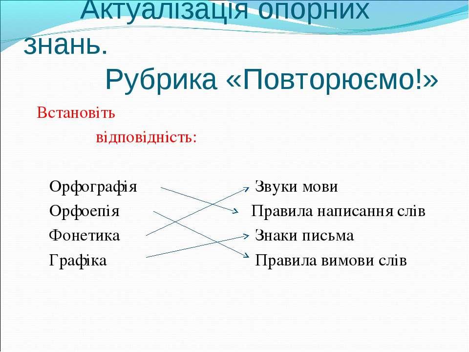 Встановіть Встановіть відповідність: Орфографія Орфоепія Фонетика Графіка