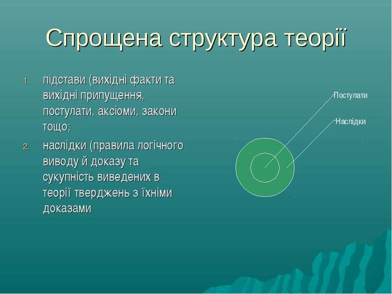 Спрощена структура теорії підстави (вихідні факти та вихідні припущення, пост...