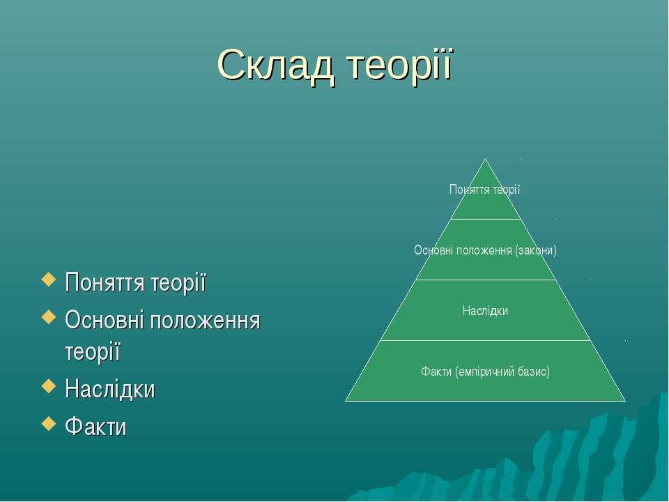 Склад теорії Поняття теорії Основні положення теорії Наслідки Факти
