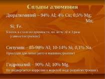 Сплавы алюминия Дюралюминий – 94% Al; 4% Cu; 0,5% Mg; Mn; Si; Fe. Близок к ст...