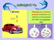 ШВИДКІСТЬ З фізики Швидкість хімічної реакції визначається зміною концентраці...