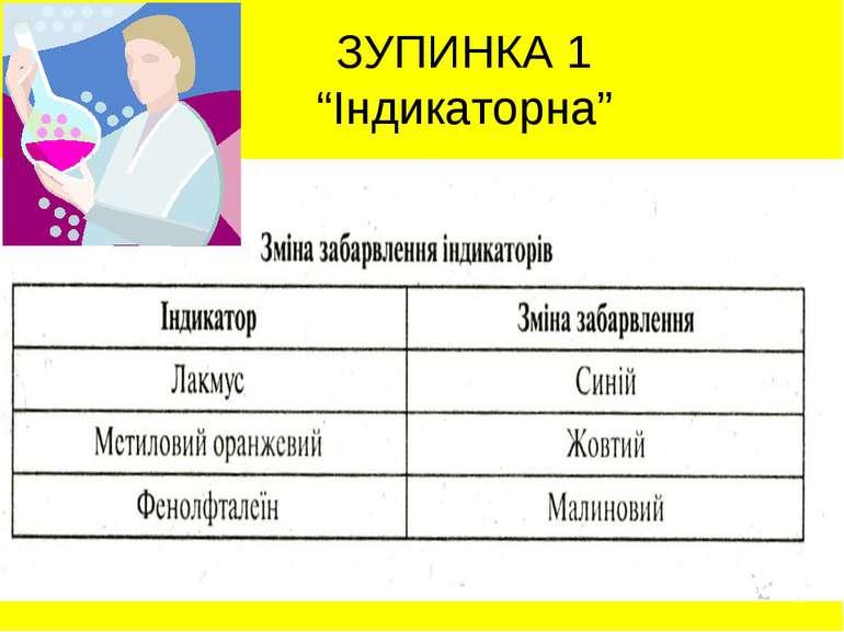 """ЗУПИНКА 1 """"Індикаторна"""""""