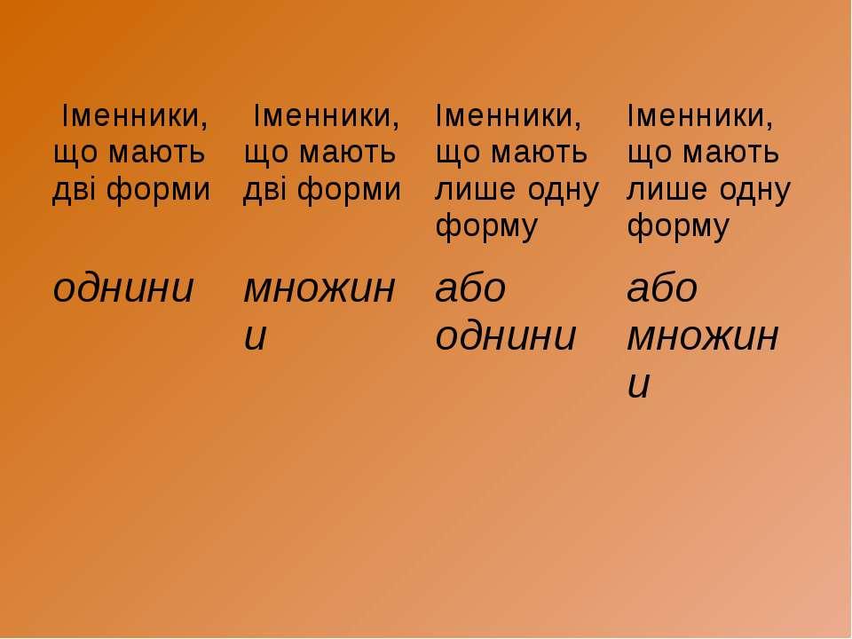 Нагорна А.В.