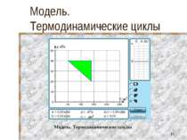Модель. Термодинамические циклы Модель. Термодинамические циклы *
