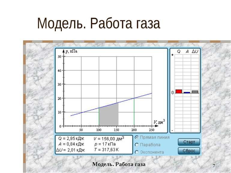 Модель. Работа газа Модель. Работа газа *