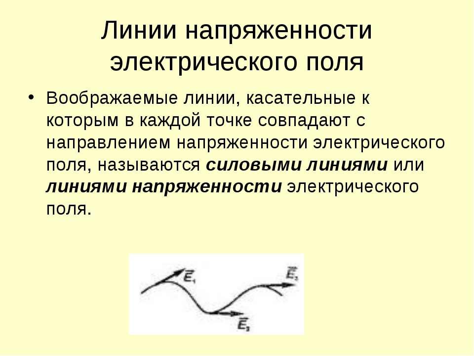 Линии напряженности электрического поля Воображаемые линии, касательные к кот...