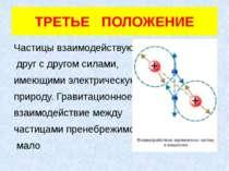 ОПЫТНЫЕ ПОДТВЕРЖДЕНИЯ I положение 1. Дробление вещества 2. Испарение жидкосте...
