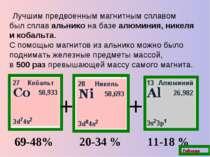 Лучшим предвоенным магнитным сплавом былсплав альнико на базе алюминия, нике...