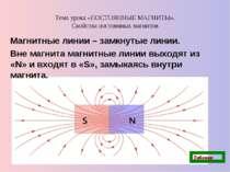 Тема урока «ПОСТОЯННЫЕ МАГНИТЫ». Свойства постоянных магнитов Магнитные линии...