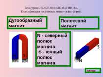 Тема урока «ПОСТОЯННЫЕ МАГНИТЫ». Классификация постоянных магнитов (по форме)...