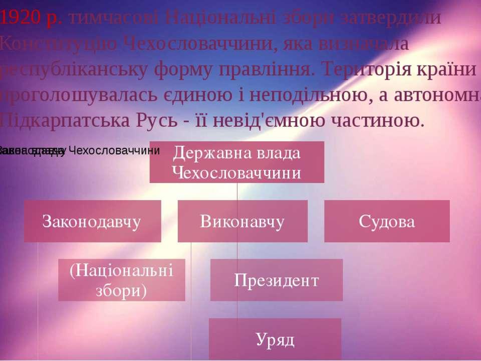 1920 р. тимчасові Національні збори затвердили Конституцію Чехословаччини, як...