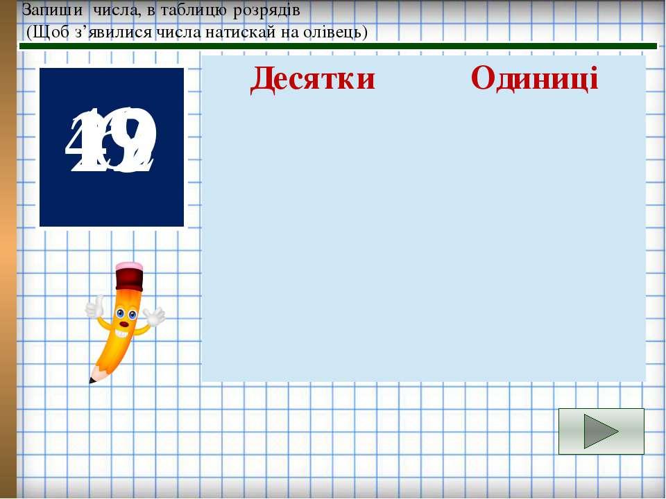 Запиши числа, в таблицю розрядів (Щоб з'явилися числа натискай на олівець) 49...