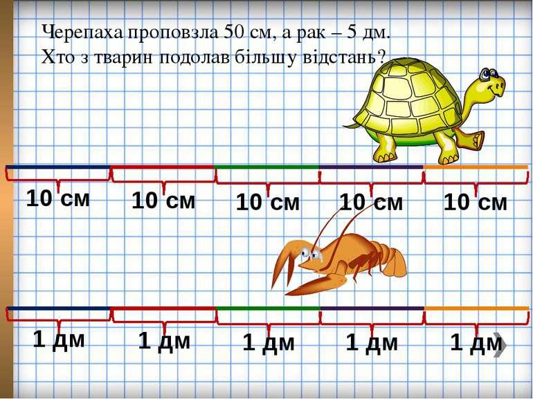 Черепаха проповзла 50 см, а рак – 5 дм. Хто з тварин подолав більшу відстань?...