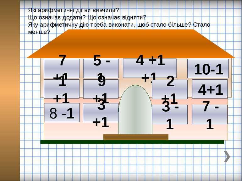 Які арифметичні дії ви вивчили? Що означає додати? Що означає відняти? Яку ар...