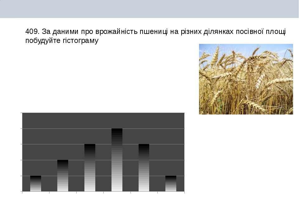 За даними про вражайність пшениці на різних ділянках посівної площі побудуйте...
